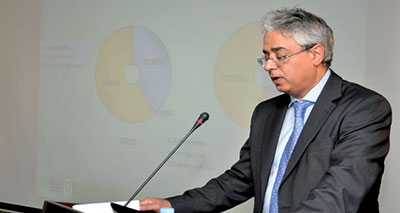 الرئيس المدير العام للصندوق٬ خالد الشدادي