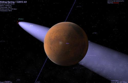 في ظاهرة نادرة.. مذنب جليدي يقترب من المريخ