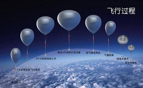إطلاق سفينة فضاء مدنية سياحية بالصين في نهاية العام الجاري