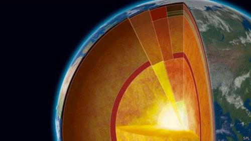 ماذا يكمن في أعماق مركز الكرة الأرضية ؟