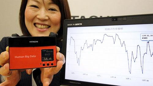 اليابان...ابتكار جهاز قياس مستوى السعادة