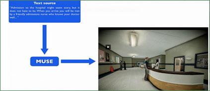 Transformer un texte en séquence vidéo